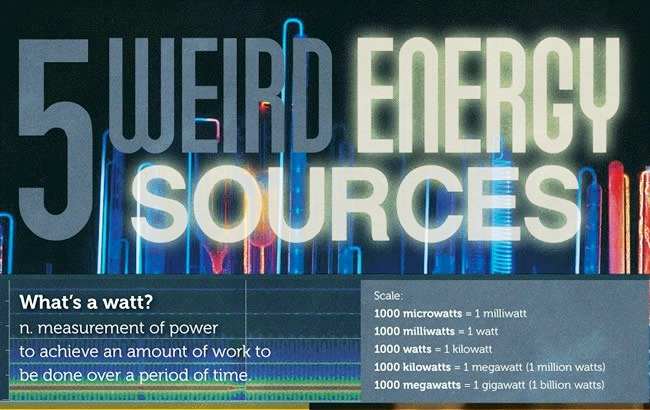 Infographic: Five Weird Energy Sources